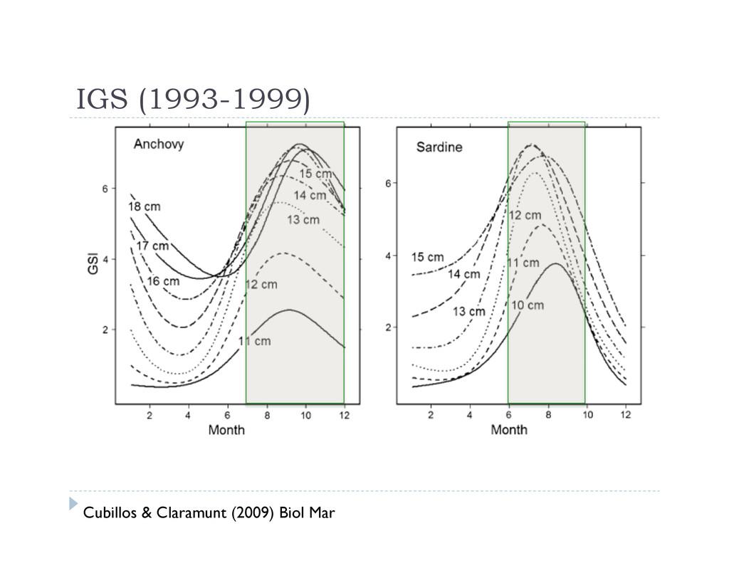 IGS (1993-1999) Cubillos & Claramunt (2009) Bio...
