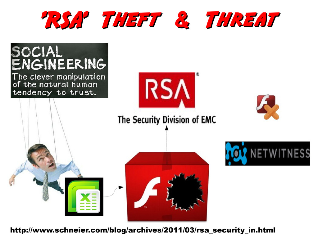 'RSA' Theft & Threat 'RSA' Theft & Threat http:...