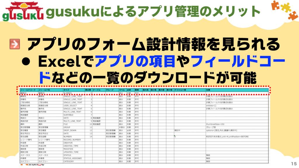 アプリのフォーム設計情報を見られる l Excelでアプリの項目やフィールドコー ドなどの一覧...