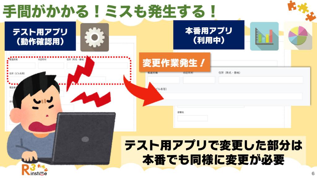 ख͕͔͔ؒΔʂϛεൃੜ͢Δʂ  テスト用アプリ (動作確認用) 本番用アプリ (利用中) ...