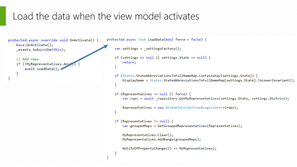 Load the data when the view model activates