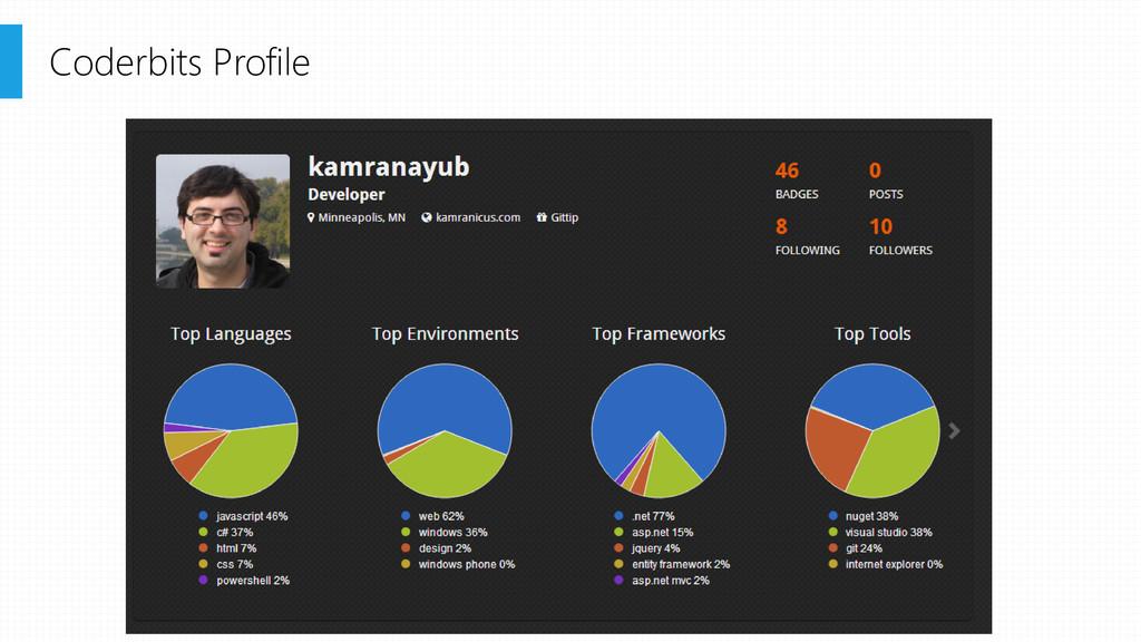 Coderbits Profile