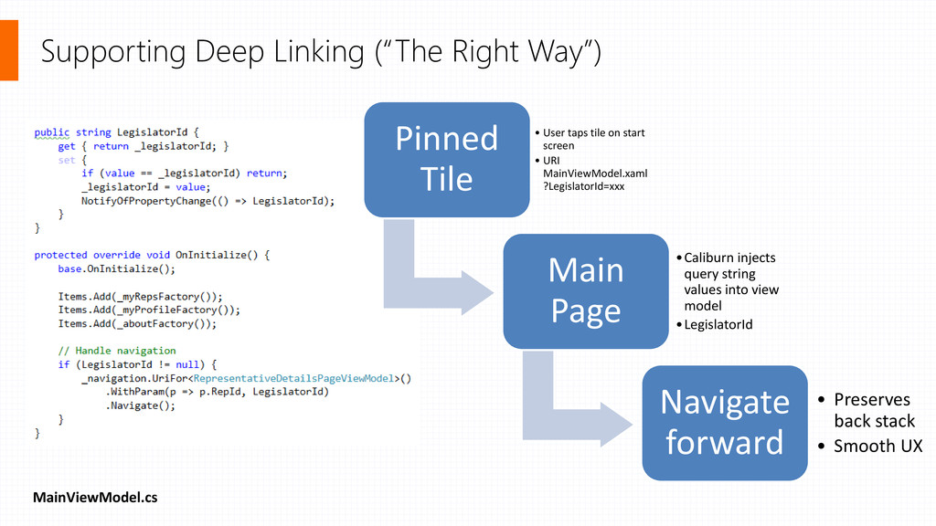 """MainViewModel.cs Supporting Deep Linking (""""The ..."""
