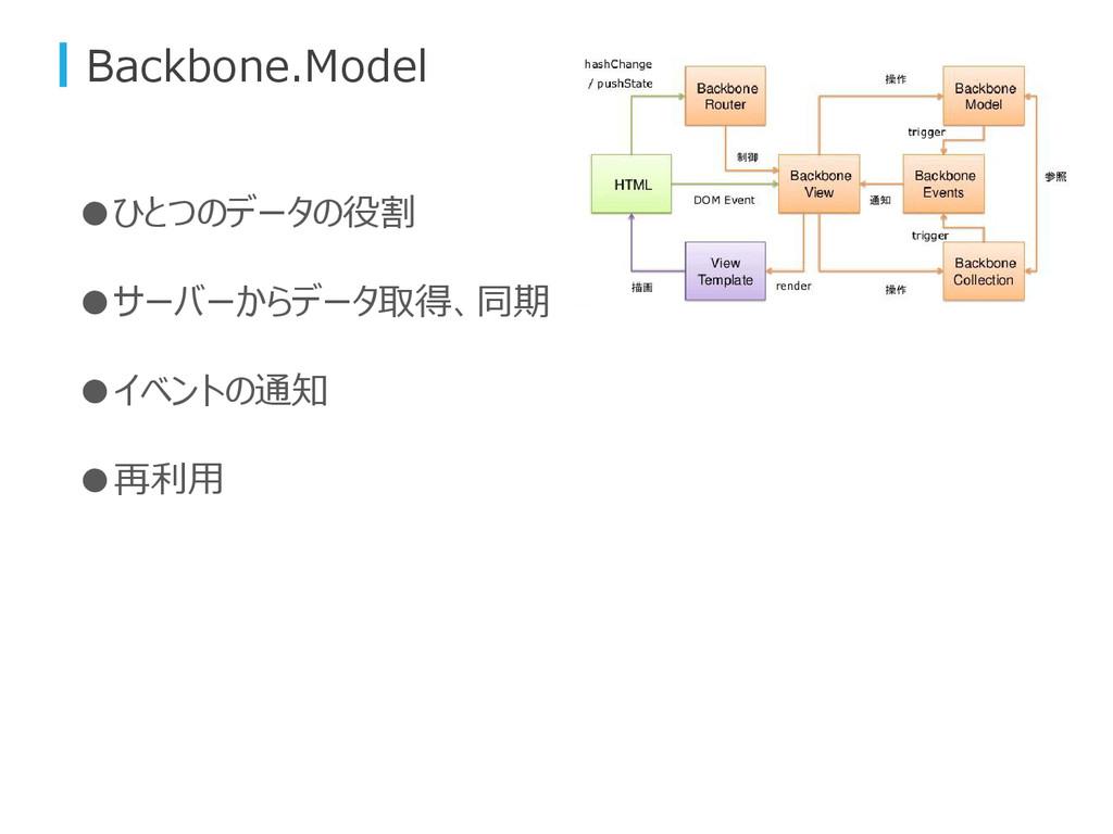 Backbone.Model ●ひとつのデータの役割 ●サーバーからデータ取得、同期 ●イベン...