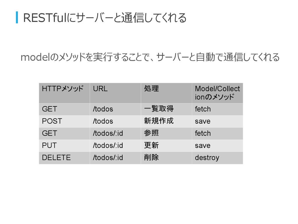 RESTfulにサーバーと通信してくれる modelのメソッドを実行することで、サーバーと自動...
