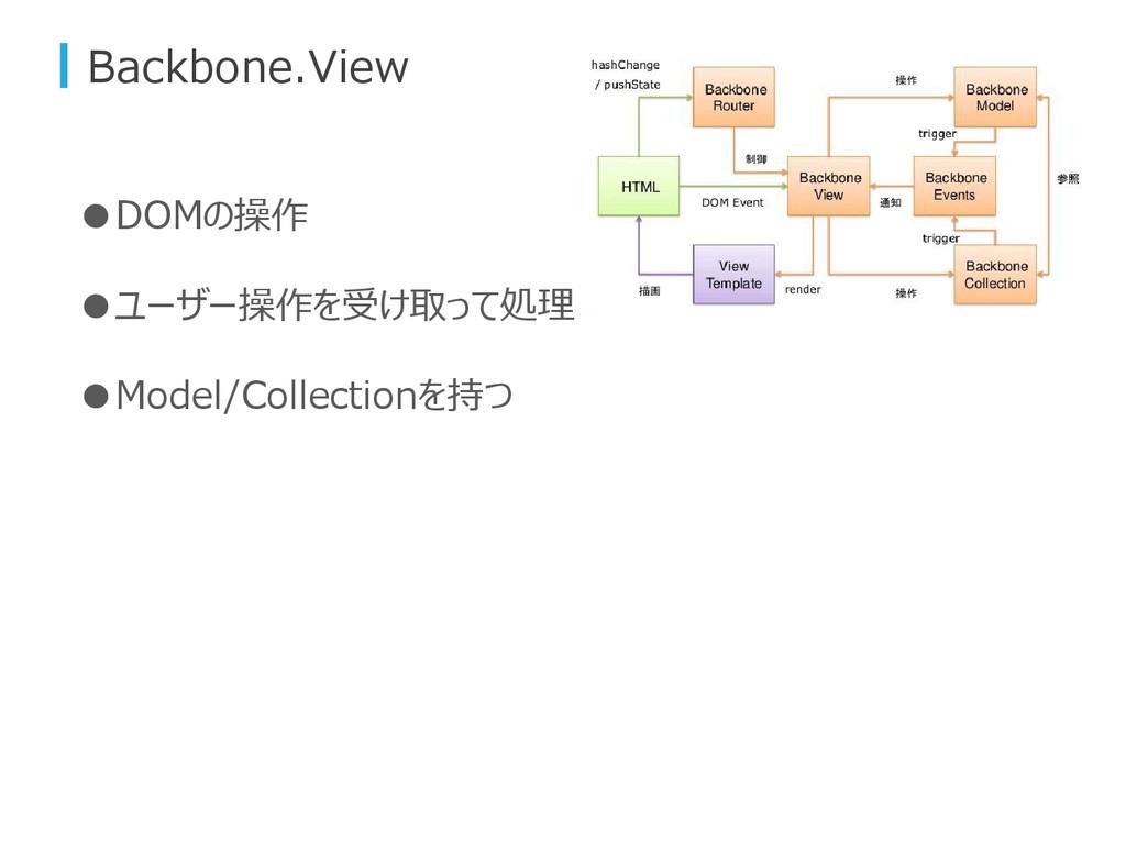 Backbone.View ●DOMの操作 ●ユーザー操作を受け取って処理 ●Model/Co...