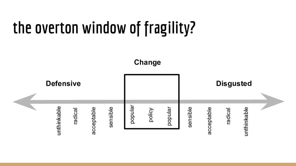 the overton window of fragility? radical unthin...