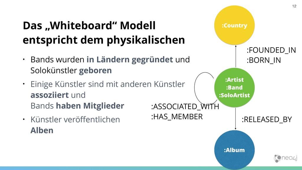 """Das """"Whiteboard"""" Modell entspricht dem physika..."""