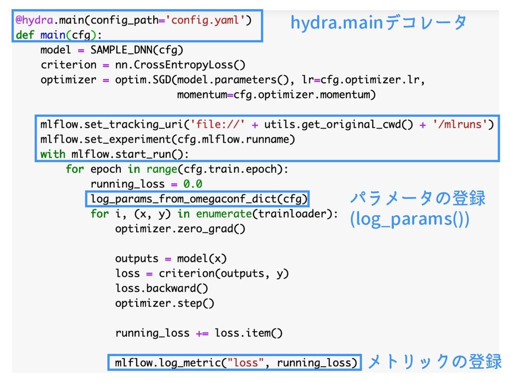 18 hydra.mainデコレータ パラメータの登録 (log_params()) メトリッ...
