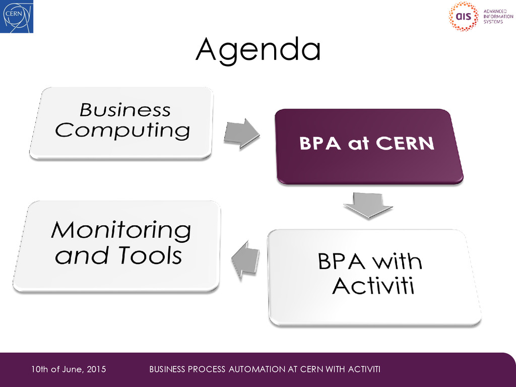 Agenda 10th of June, 2015 BUSINESS PROCESS AUTO...