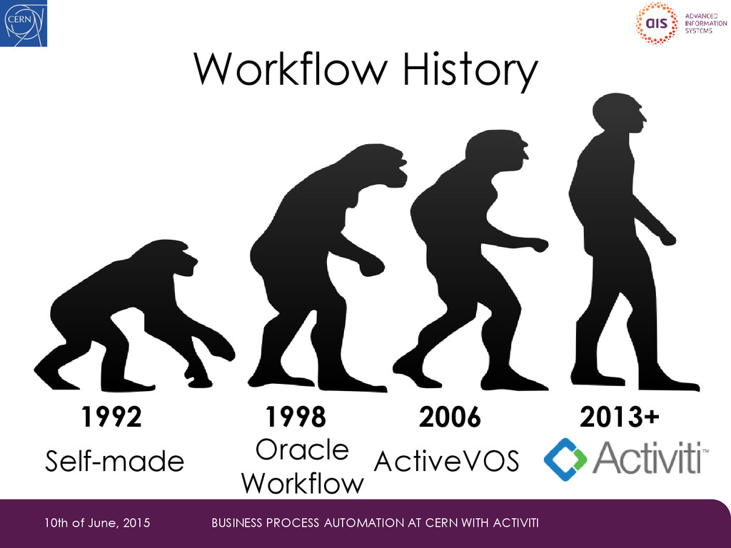 Workflow History 1992 1998 Self-made Oracle Wor...