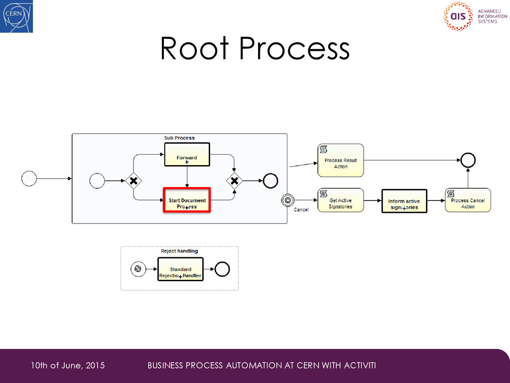 Root Process 10th of June, 2015 BUSINESS PROCES...