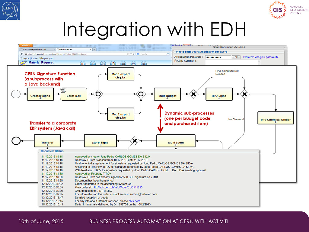 Integration with EDH Dynamic sub-processes (one...