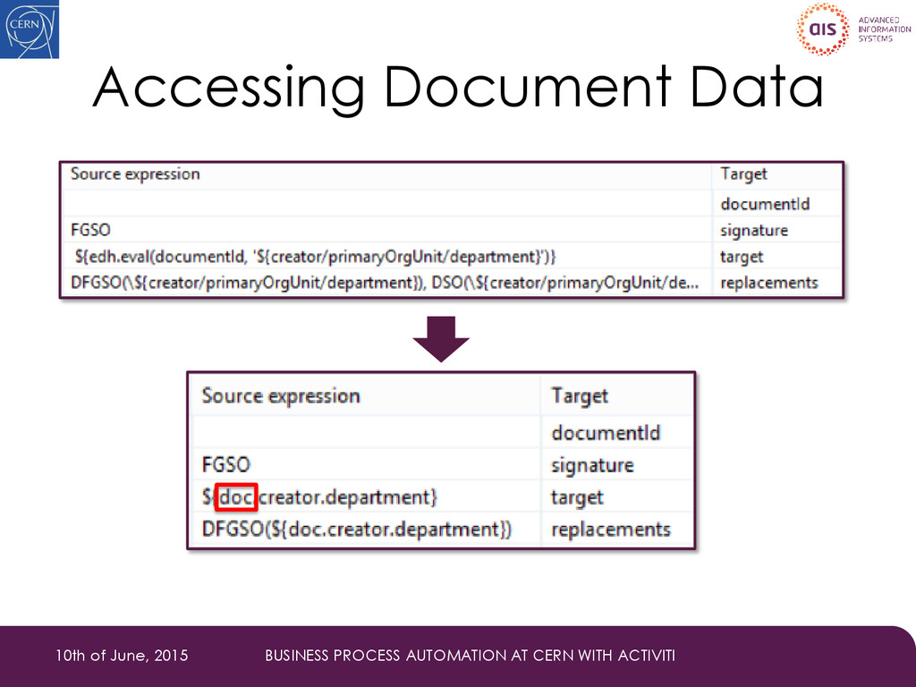 Accessing Document Data 10th of June, 2015 BUSI...