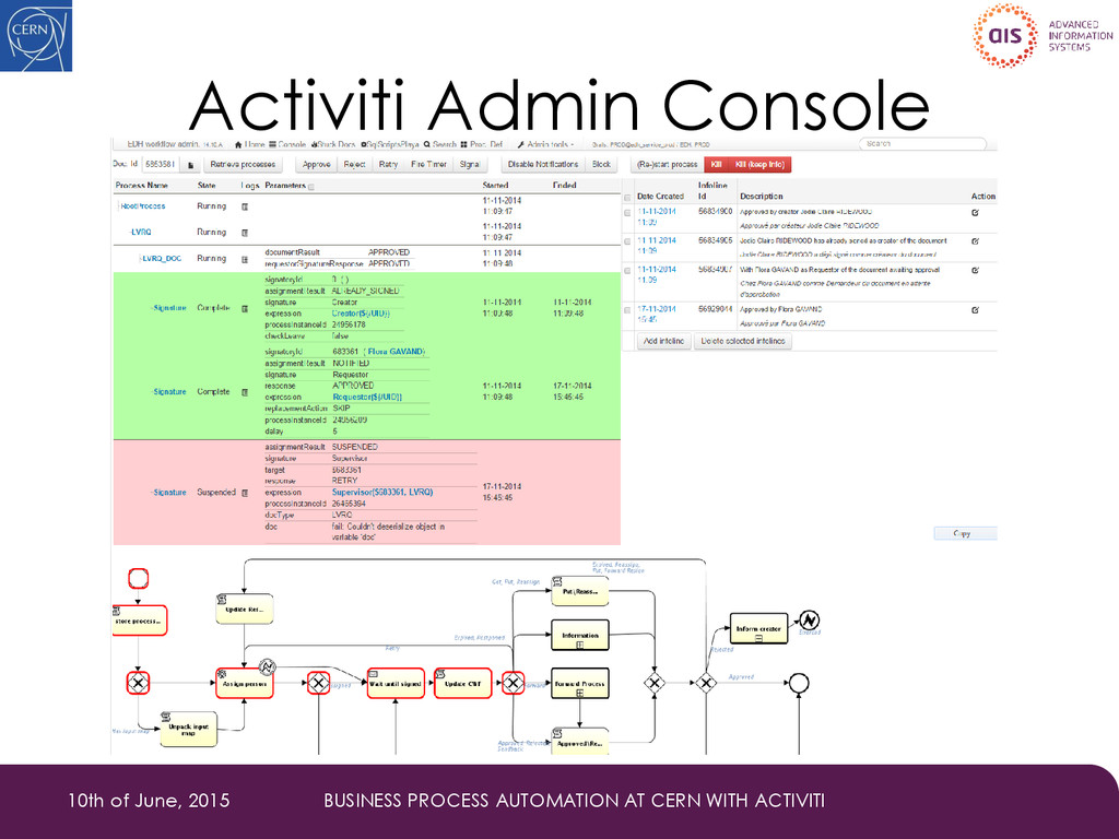 Activiti Admin Console 10th of June, 2015 BUSIN...
