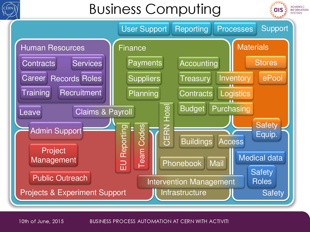 Business Computing Support Human Resources Mate...