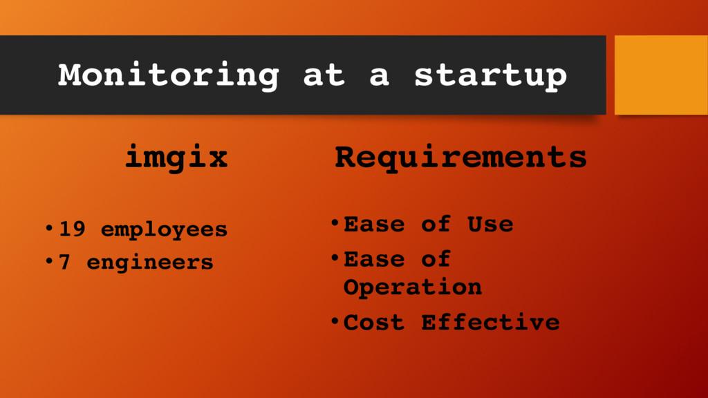 Monitoring at a startup imgix • 19 employees • ...