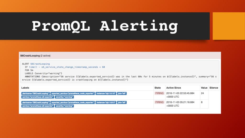 PromQL Alerting