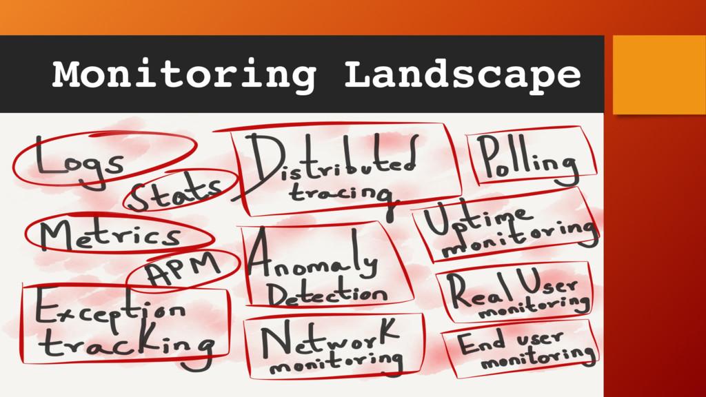 Monitoring Landscape