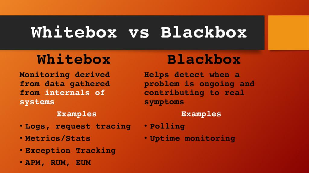 Whitebox vs Blackbox Whitebox Monitoring derive...