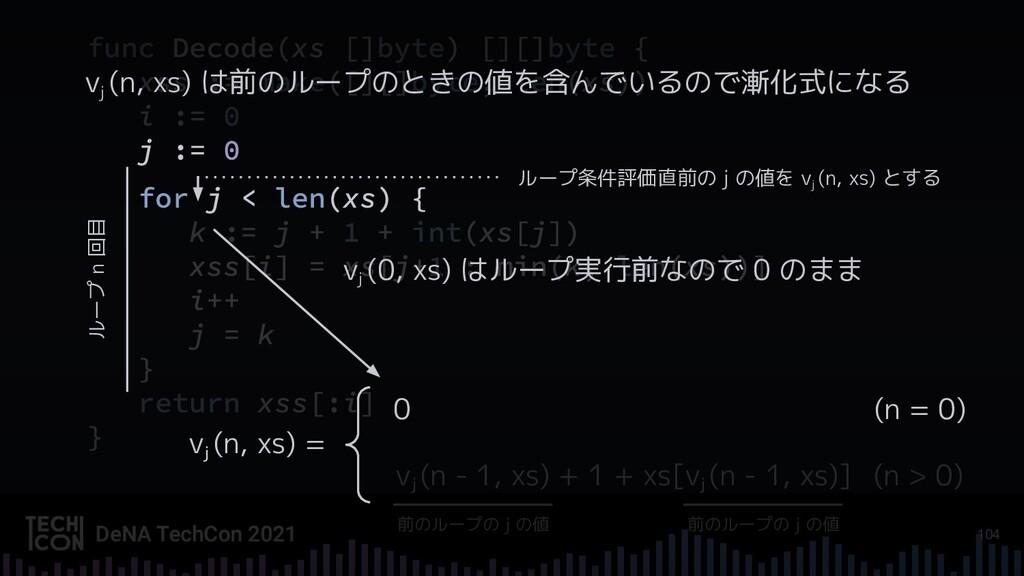 104 v (n - 1, xs) + 1 + xs[v (n - 1, xs)] (n > ...
