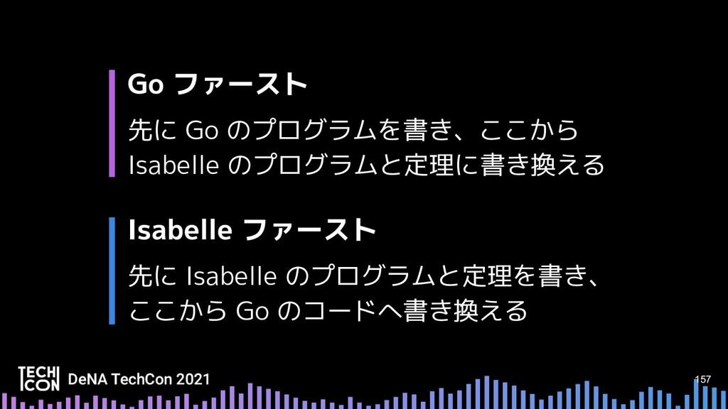 157 先に Go のプログラムを書き、ここから Isabelle のプログラムと定理に書き換...
