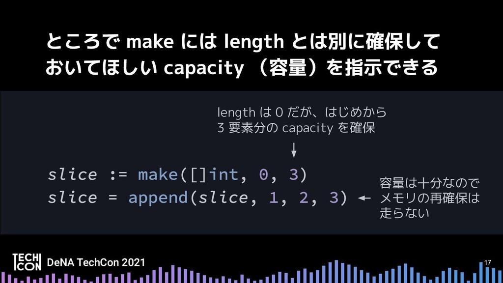 17 length は 0 だが、はじめから 3 要素分の capacity を確保 容量は十...