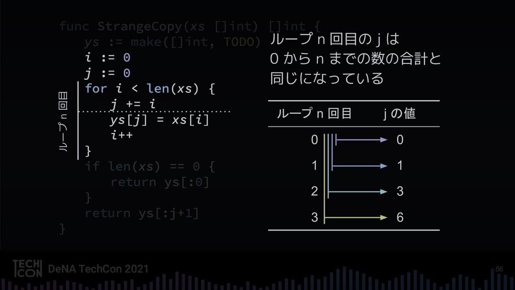 56 ループ n 回目 j の値 0 0 1 1 2 3 3 6 ループ n 回目の j は ...