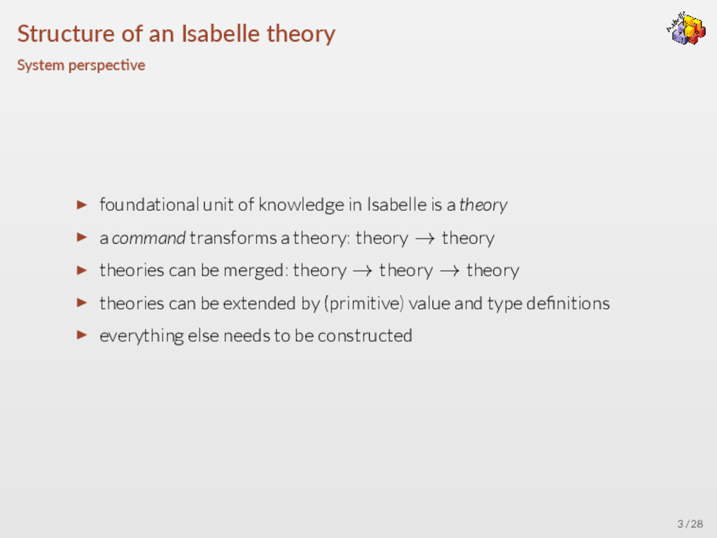 Structure of an Isabelle theory System perspec ...