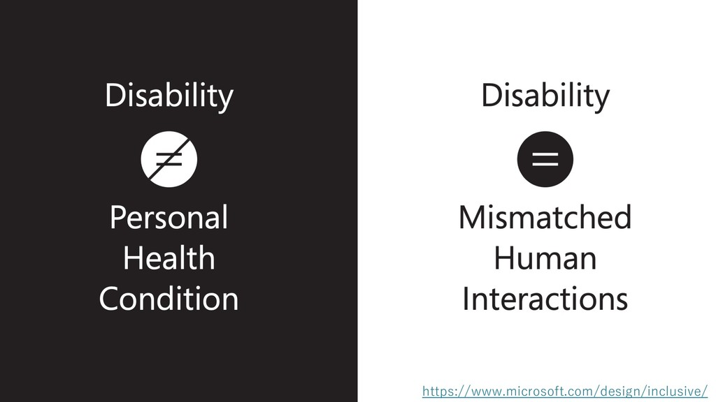 https://www.microsoft.com/design/inclusive/