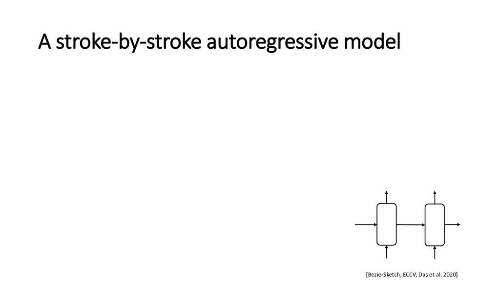 A stroke-by-stroke autoregressive model [Bezier...
