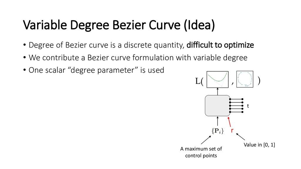Variable Degree Bezier Curve (Idea) • Degree of...