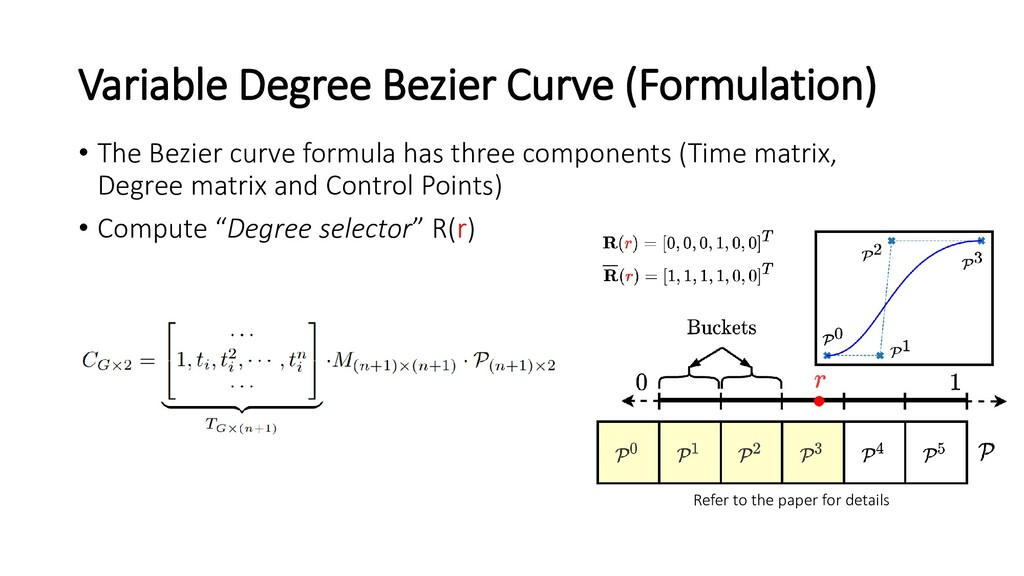 Variable Degree Bezier Curve (Formulation) • Th...