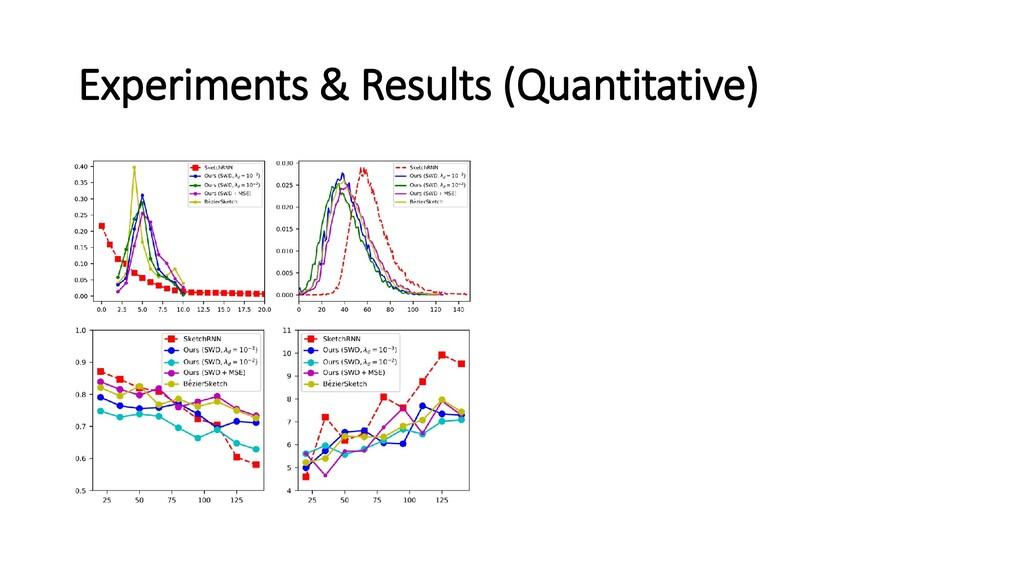 Experiments & Results (Quantitative)