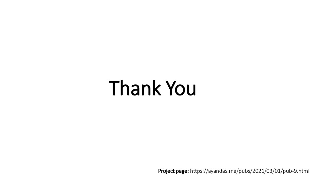 Thank You Project page: https://ayandas.me/pubs...