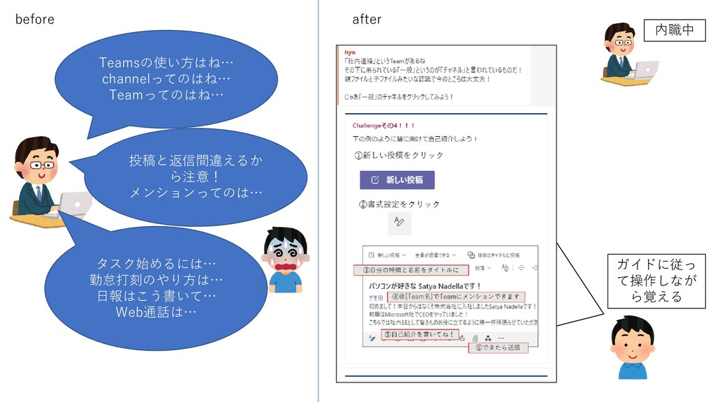 before after Teamsの使い方はね… channelってのはね… Teamっての...
