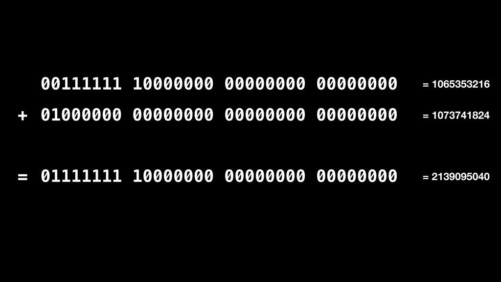 00111111 10000000 00000000 00000000 01000000 00...