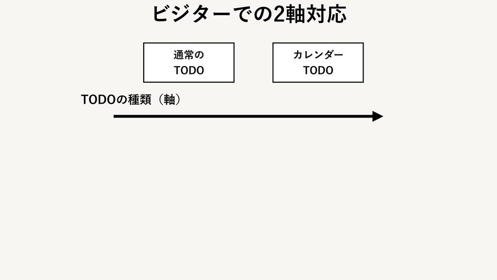 ϏδλʔͰͷ࣠ରԠ 50%0ͷछྨʢ࣠ʣ ௨ৗͷ 50%0 ΧϨϯμʔ 50%0