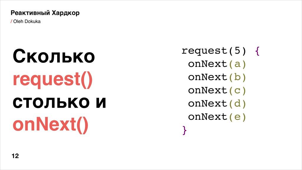 / Oleh Dokuka 12 Реактивный Хардкор Сколько req...