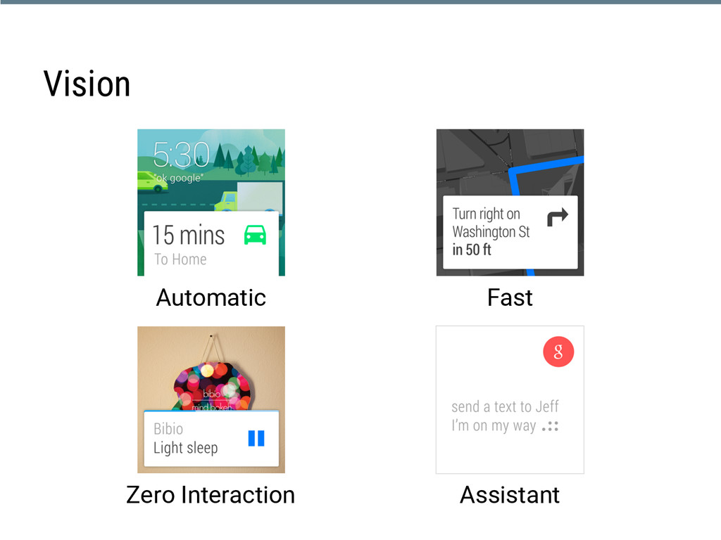 Zero Interaction Vision Automatic Fast Assistant