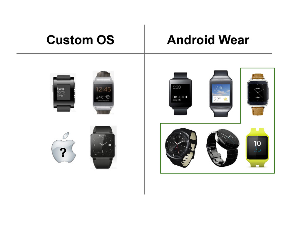 Custom OS Android Wear ?