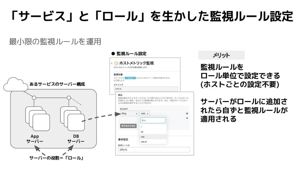 最小限の監視ルールを運用 「サービス」と「ロール」を生かした監視ルール設定 App サーバー ...