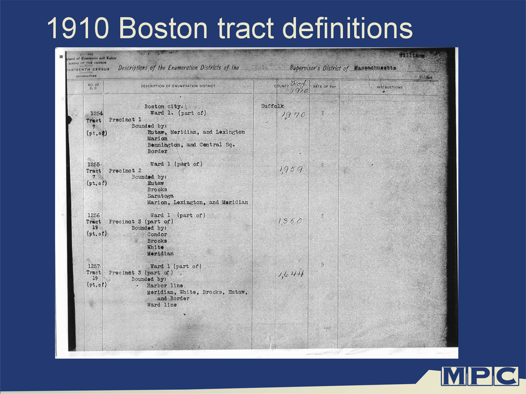 1910 Boston tract definitions