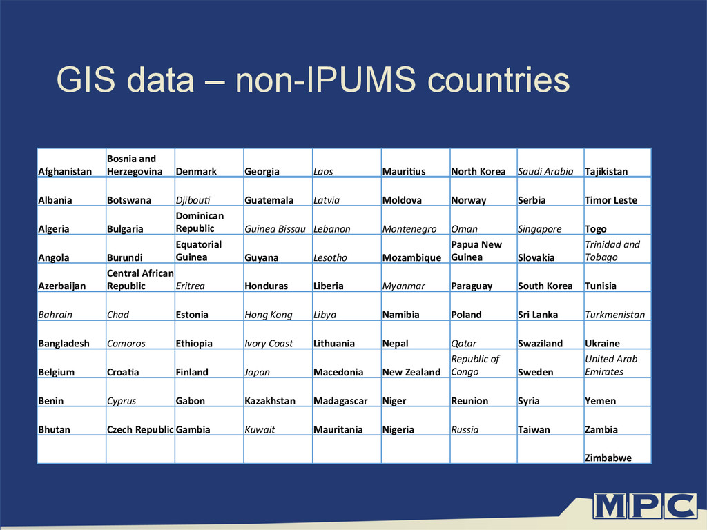 GIS data – non-IPUMS countries Afghanistan	