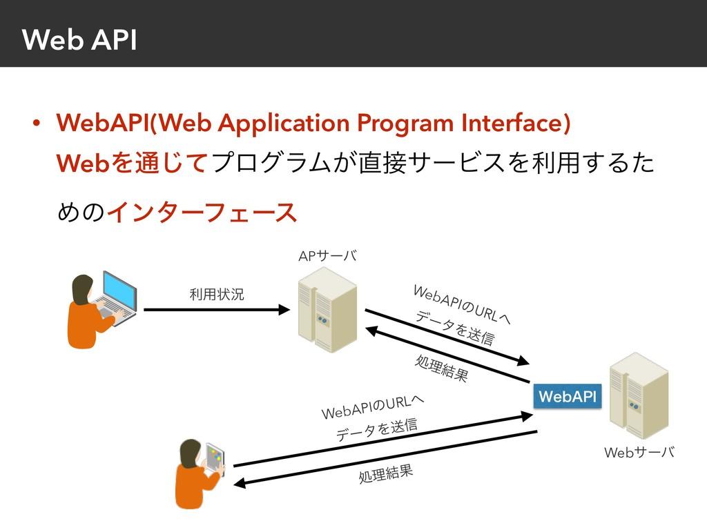 Web API • WebAPI(Web Application Program Interf...