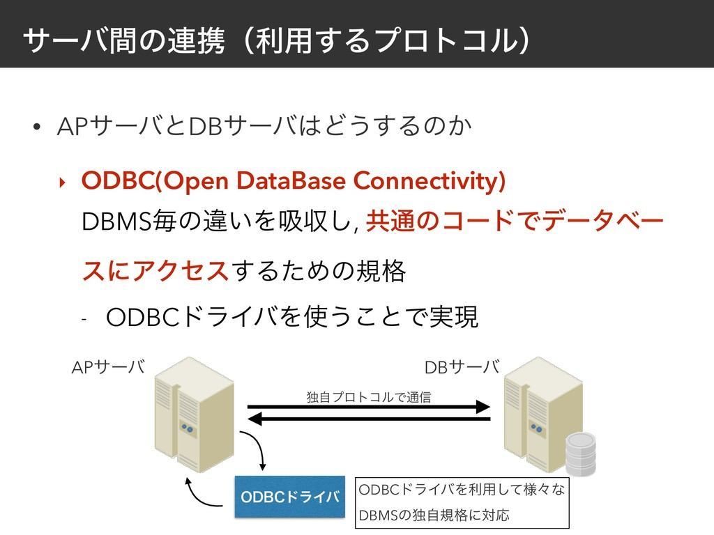 αʔόؒͷ࿈ܞʢར༻͢Δϓϩτίϧʣ • APαʔόͱDBαʔόͲ͏͢Δͷ͔ ‣ ODBC(...