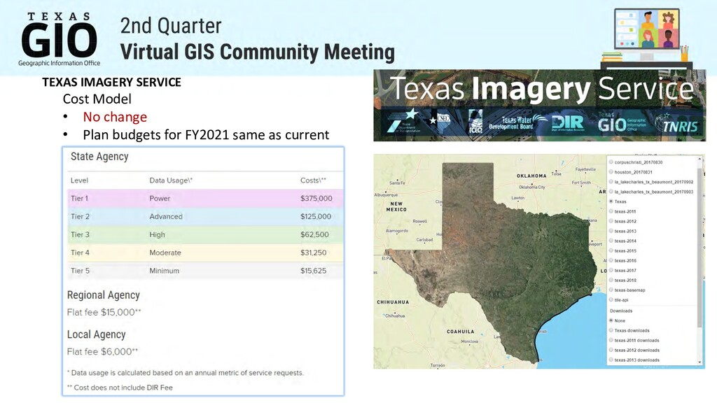 TEXAS IMAGERY SERVICE Cost Model • No change • ...