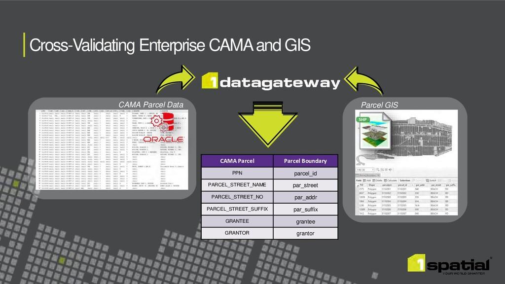 Cross-Validating Enterprise CAMA and GIS CAMA P...