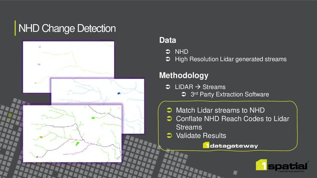 NHD Change Detection  NHD  High Resolution Li...