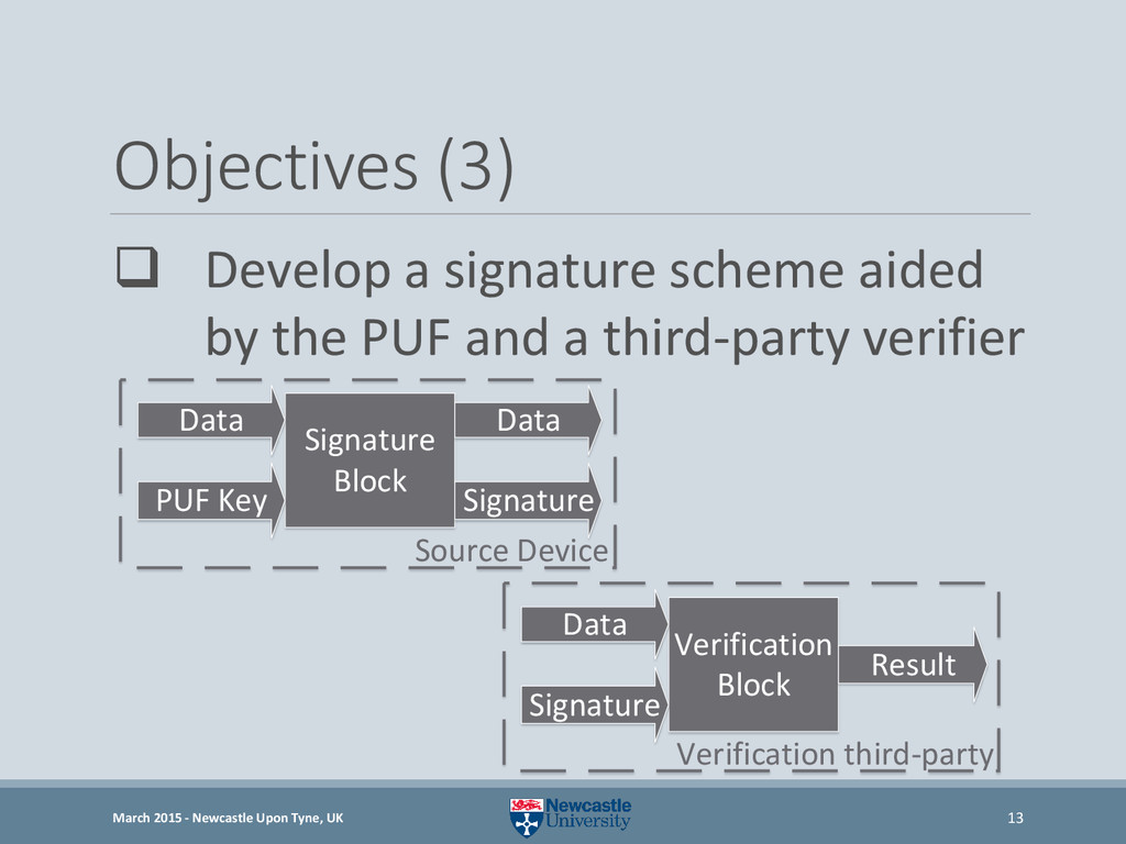 Objectives (3) March 2015 - Newcastle Upon Tyne...